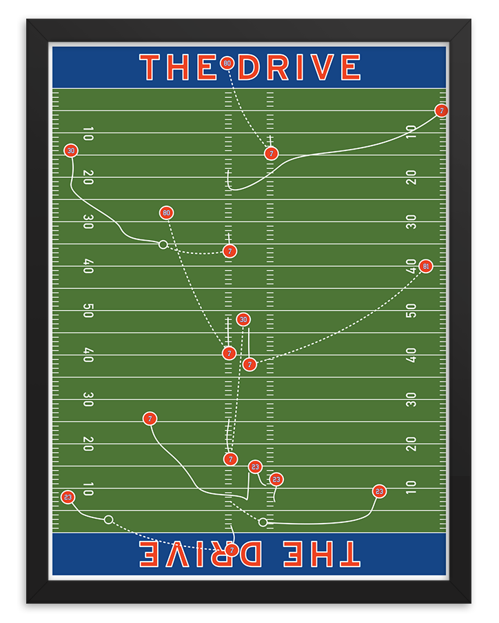 The Drive Full Field Poster