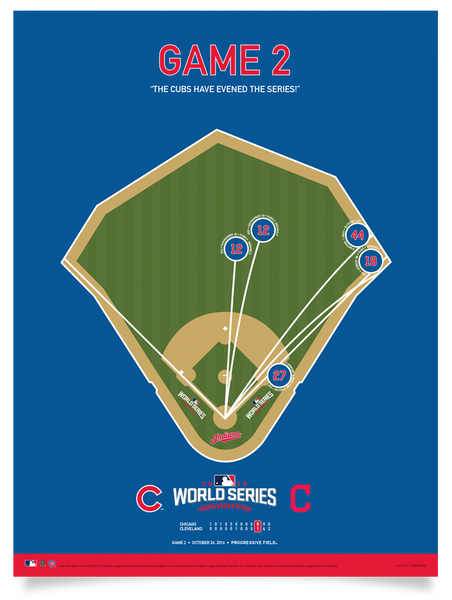 Cubs World Series Game 2 Spray Chart