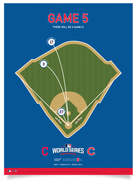 Cubs World Series Game 5 Spray Chart
