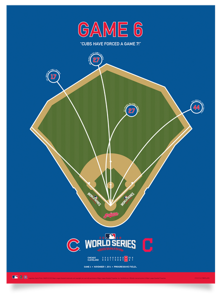 Cubs World Series Game 6 Spray Chart