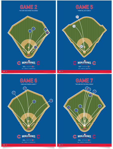 Cubs World Series Spray Chart Posters
