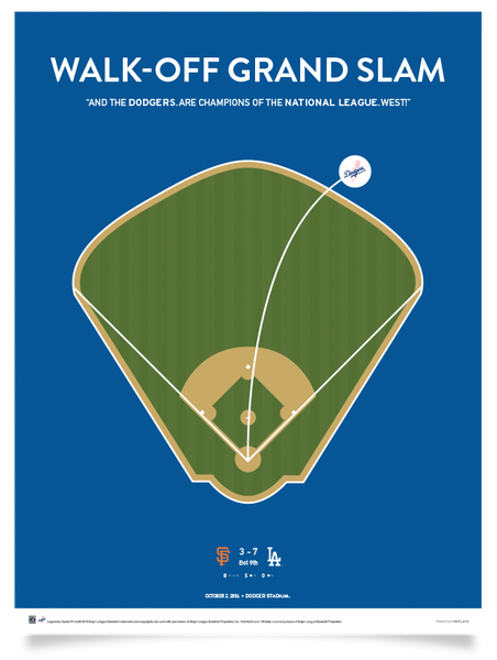 Dodgers Finley Walk-Off Home Run Print