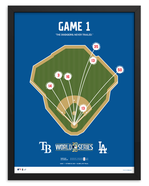 Dodgers World Series Game 1 Spray Chart Poster