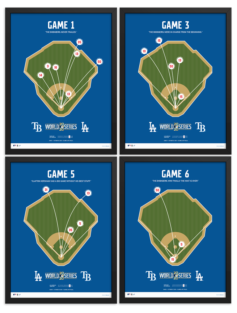 Dodgers 2020 World Series Spray Chart Posters