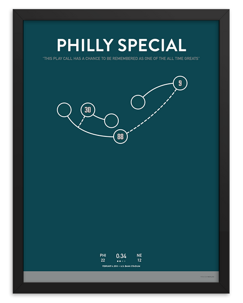 "2018 LII Champions Foles Touchdown ""Philly Special"" Poster"