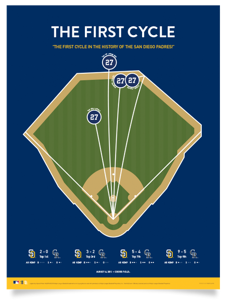 Padres Matt Kemp Cycle Print