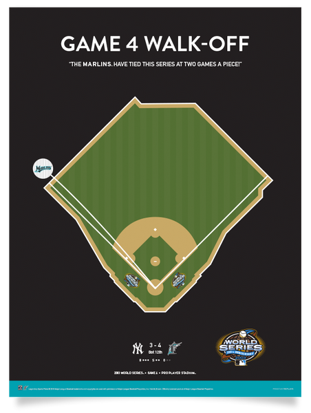 Marlins World Series Game 4 Walk-Off Print