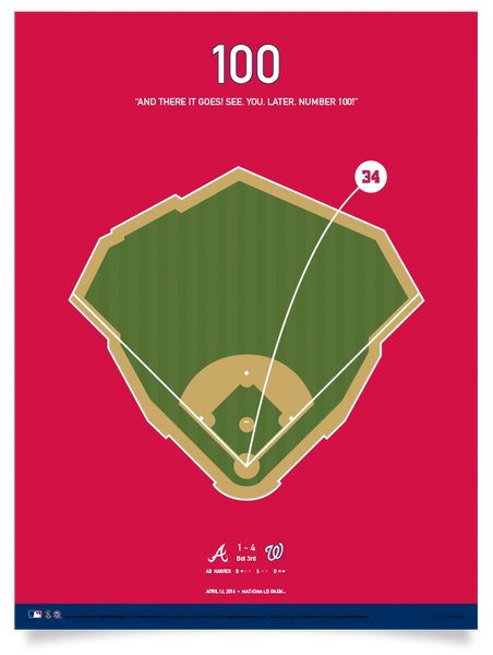 Nationals Bryce Harper 100 Home Runs Print