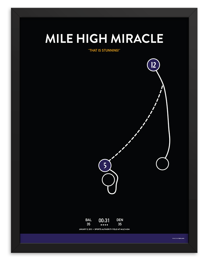 Mile High Miracle