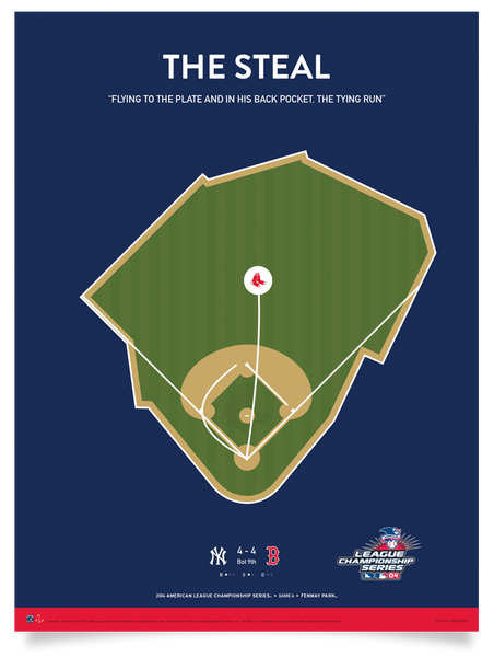 "Red Sox Dave Roberts ""The Steal"" Print"