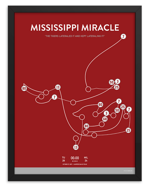 Mississippi Miracle
