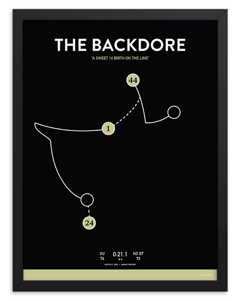 The Backdore