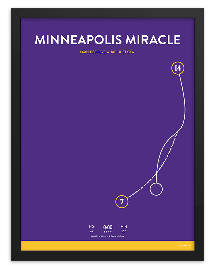 Minneapolis Miracle Poster