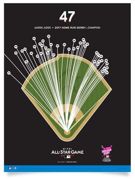 2017 ASG Home Run Derby - Aaron Judge 47 Print