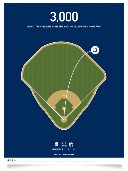 Yankees A-Rod's 3000 Hit Print
