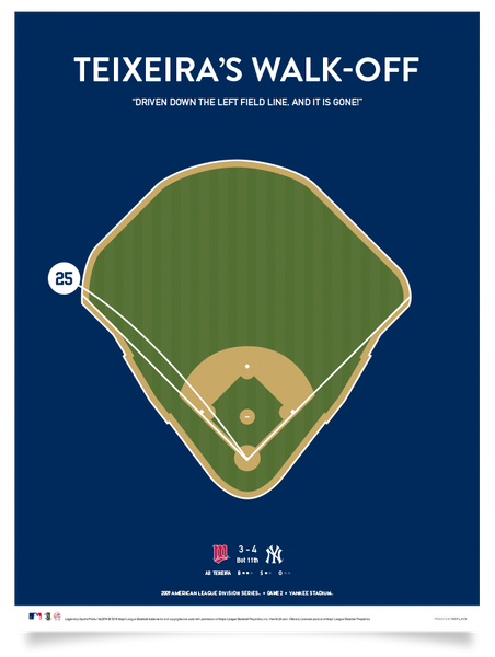 Yankees Teixeira's Walk-Off Print