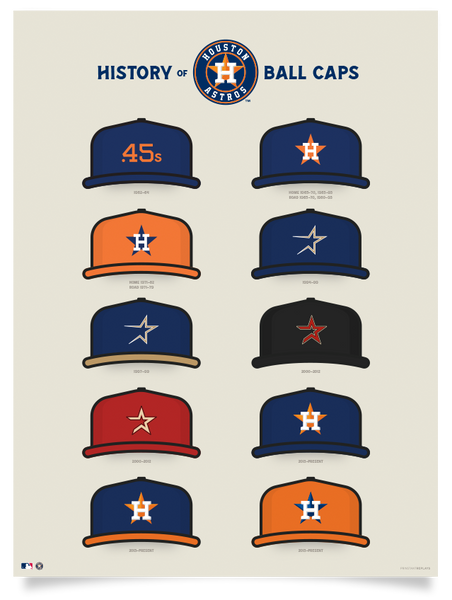 Astros History of Ball Caps Poster