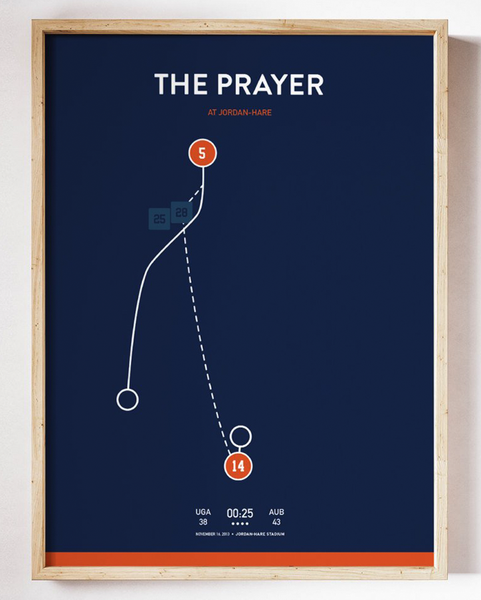 The Prayer at Jordan-Hare