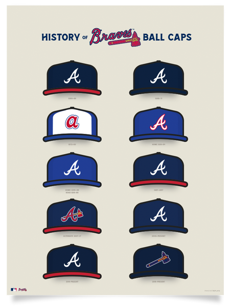Braves History of Ball Caps Poster