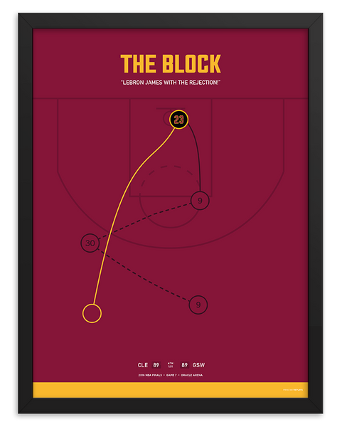 The Block for Cleveland Poster