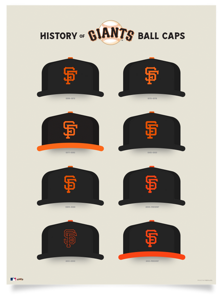 Giants History of Ball Caps Poster