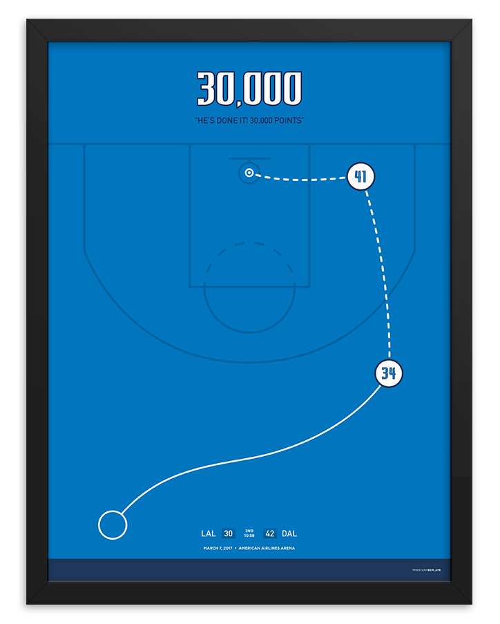 The 30,000 Point Shot