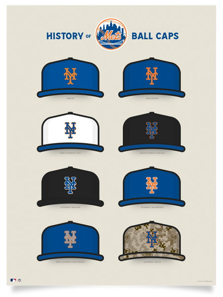 Mets History of Ball Caps Poster