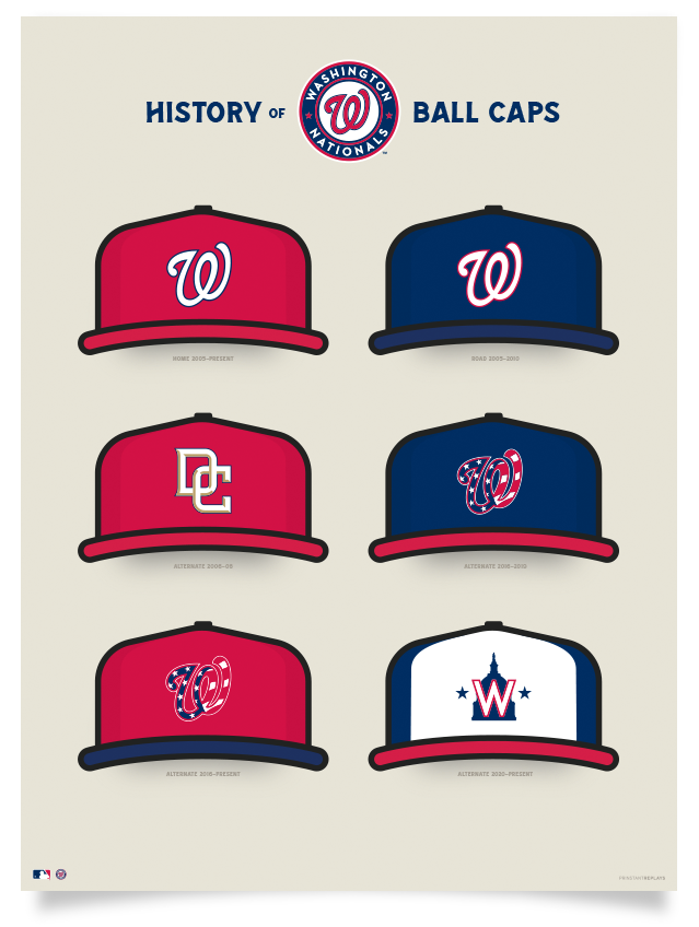 Nationals History of Ball Caps Poster