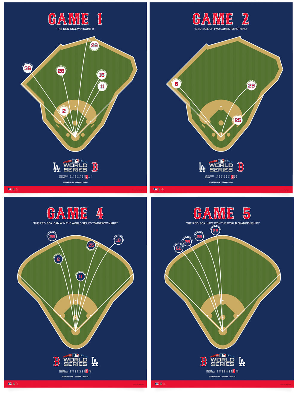 Red Sox World Series Spray Chart Posters