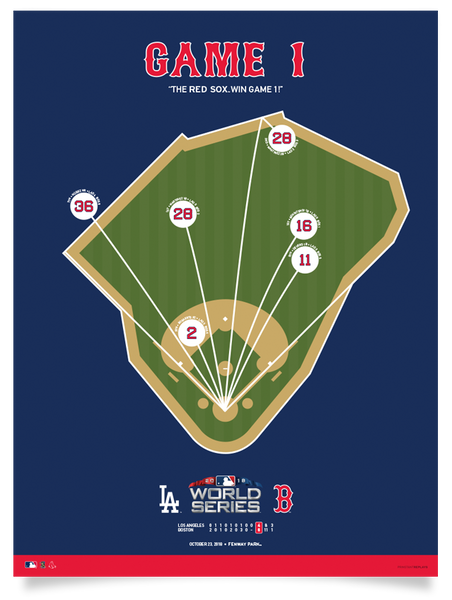 Red Sox 2018 World Series Game 1 Spray Chart Poster