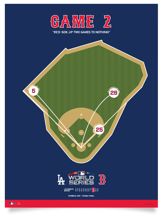 Red Sox 2018 World Series Game 2 Spray Chart Poster