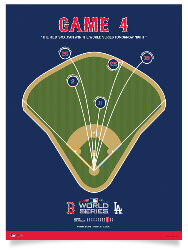 Red Sox 2018 World Series Game 4 Spray Chart Poster