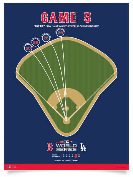 Red Sox 2018 World Series Game 5 Spray Chart Poster
