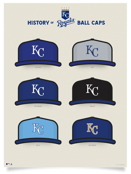 Royals History of Ball Caps Poster