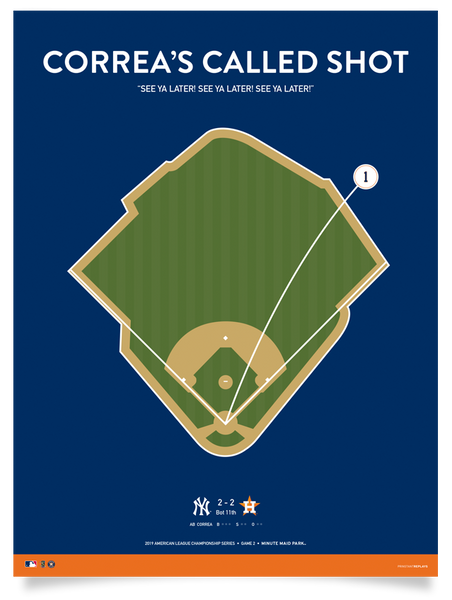 Astros Correa's Called Shot Poster