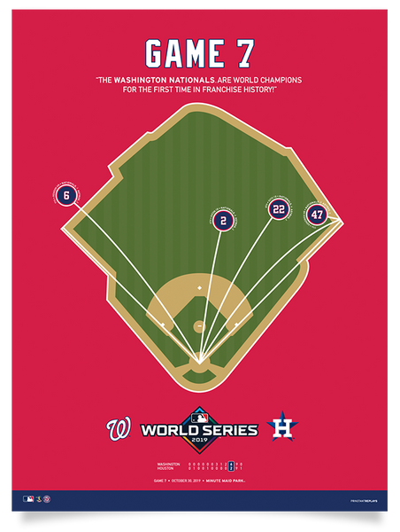Nationals 2019 World Series Game 7 Poster