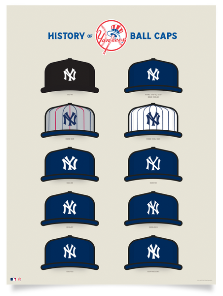 Yankees History of Ball Caps Poster