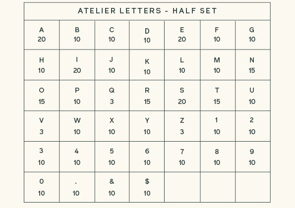Letters for luxury creativity