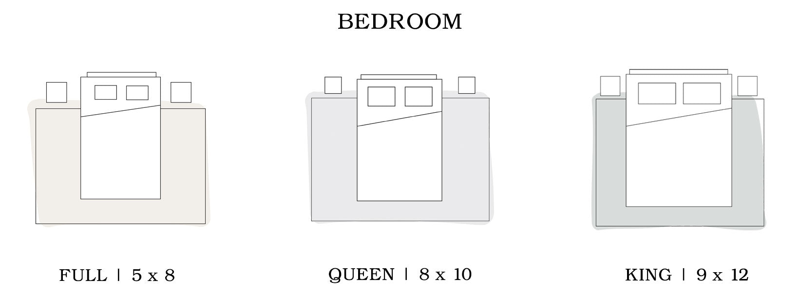 Bedroom Area Rug Sizing