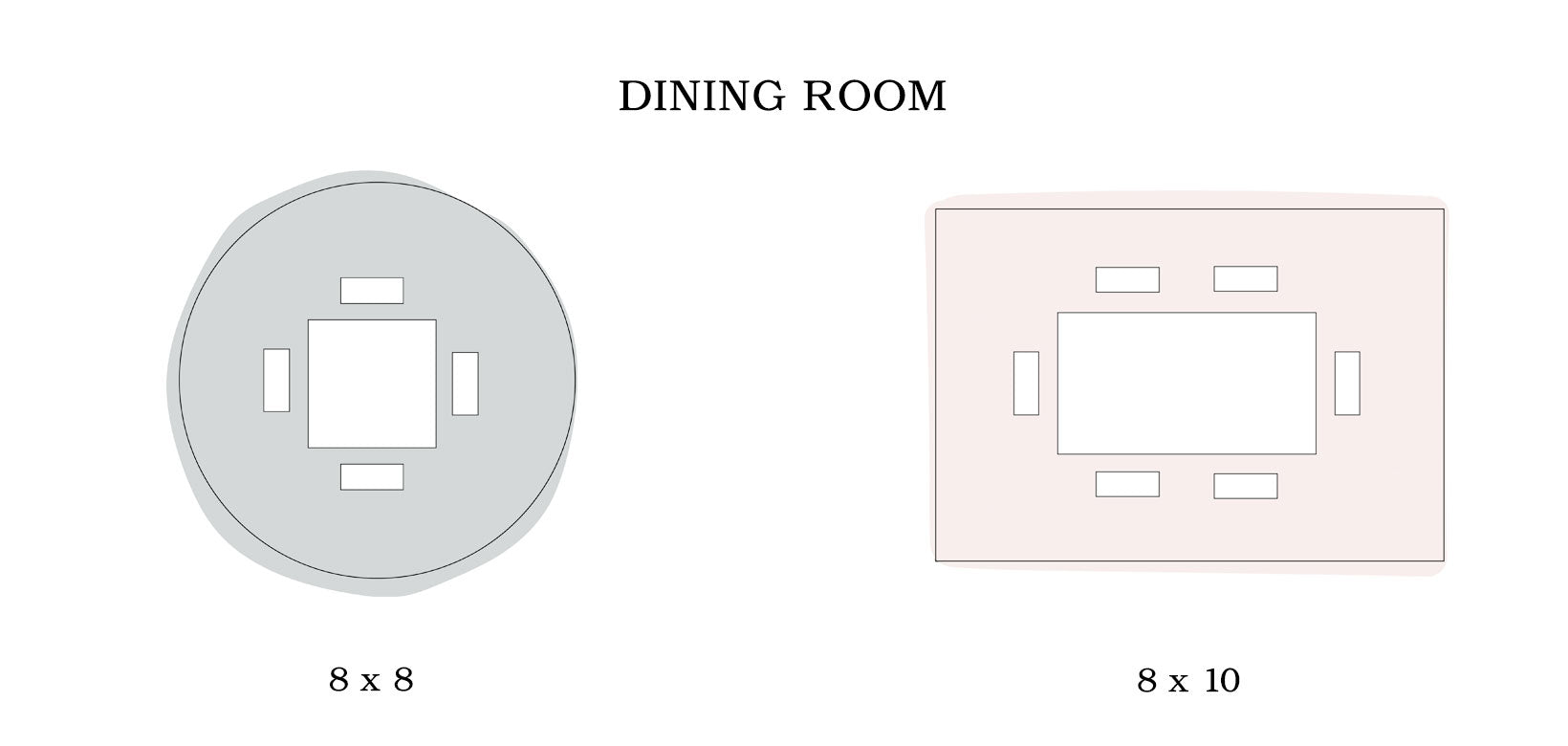 Dining Room Area Rug Sizing