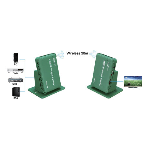 SOFLY HDES09 - 30m HDMI Wireless Extender - OBM Distribution, Inc.