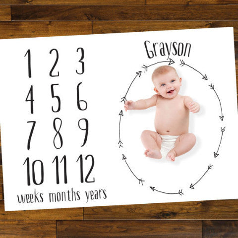 Floor Mat for Baby Age Photos - Wedding Decor Gifts