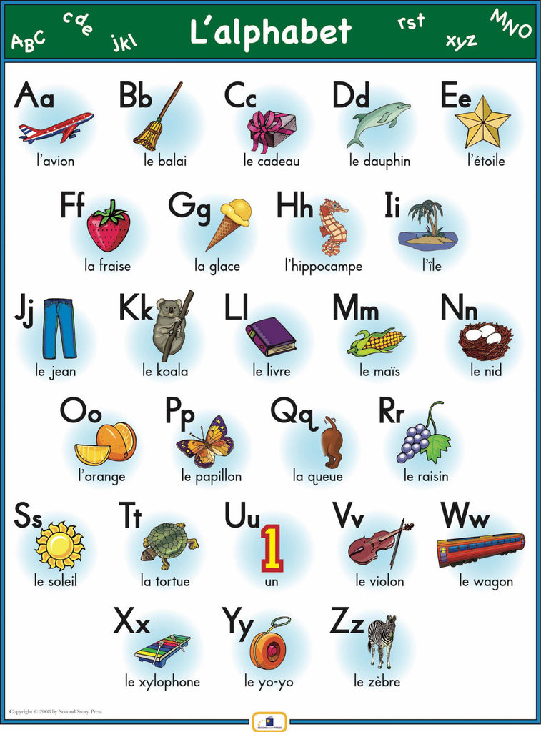 French Alphabet Poster - Italian, French and Spanish Language ...