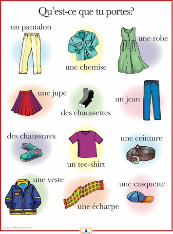 French Clothing Poster