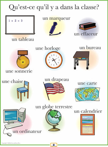 French Classroom Items Poster