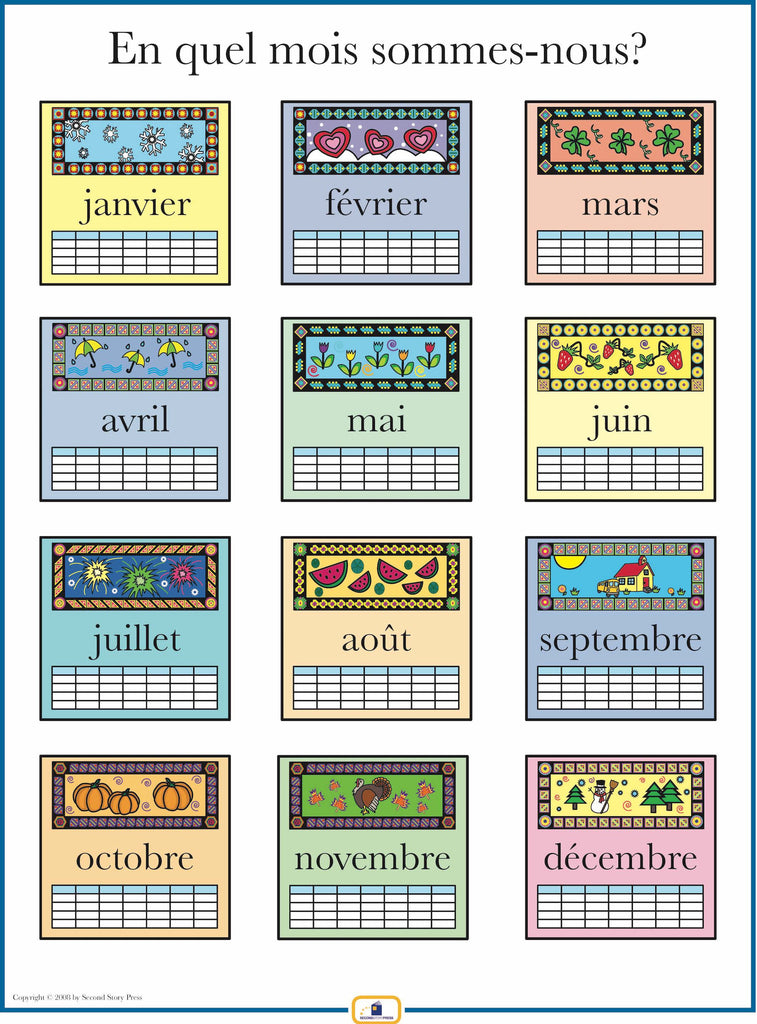 french months of the year poster italian french and spanish