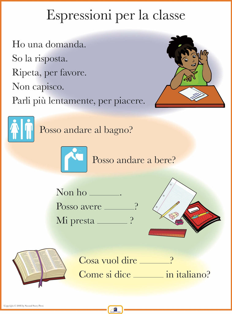 Come Andare Al Bagno.Italian Phrases Poster Italian French And Spanish Language