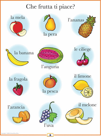 Italian Fruits Poster