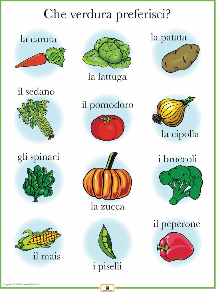 Italian Vegetables Poster - Italian, French and Spanish Language ...