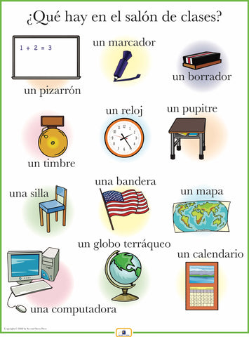 Spanish Classroom Items Poster